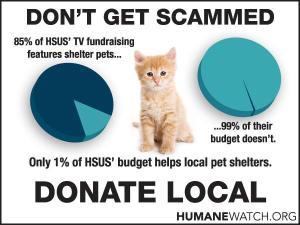 humane watch